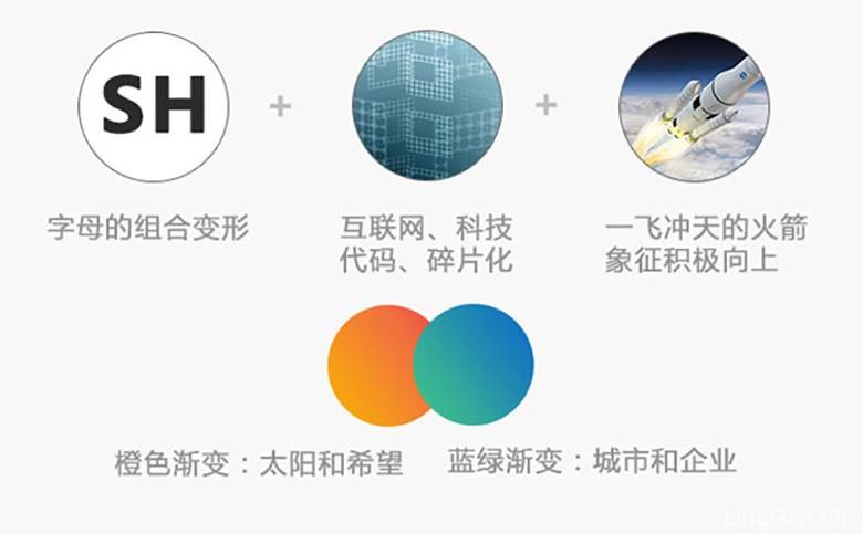 上海智慧城市发布全新品牌形象LOGO
