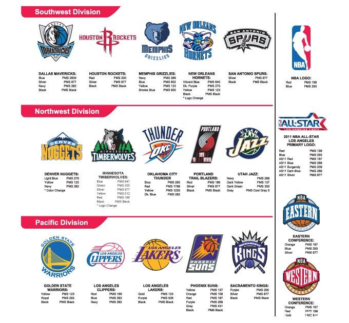 NBA球队矢量LOGO下载(第二期)