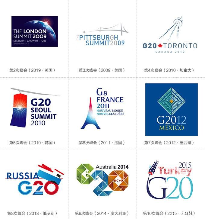 2015土耳其G20峰会Logo欣赏及历届峰会Logo回顾