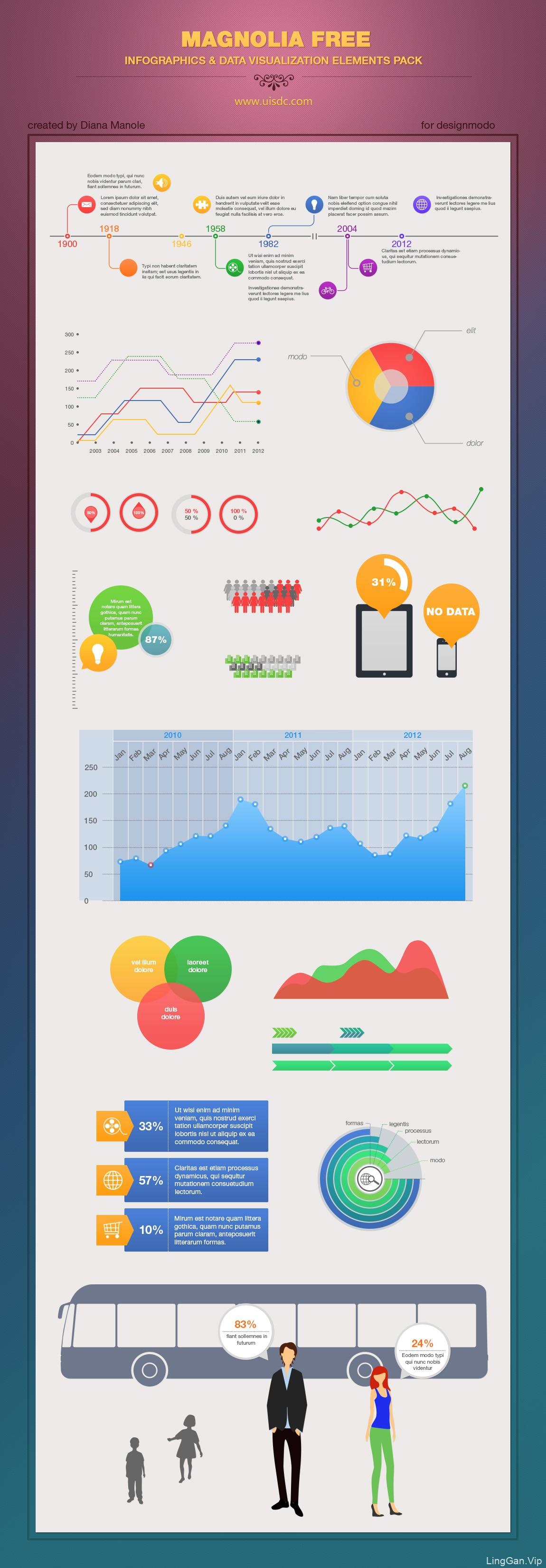 信息图表#统计图设计#PSD分层文件