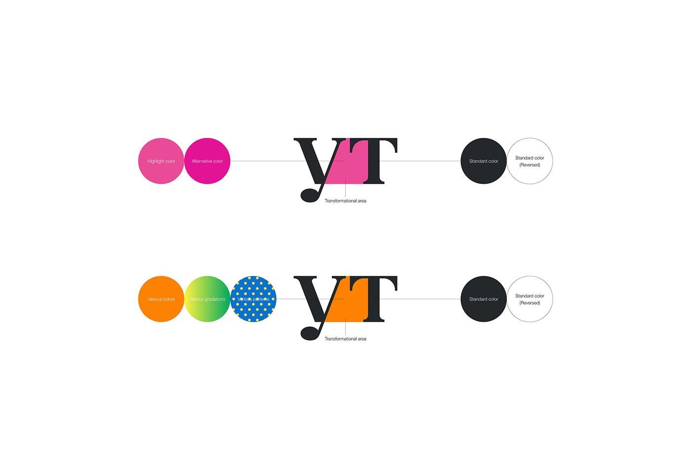 化妆品品牌yUKI TAKESHIMA动感VI设计