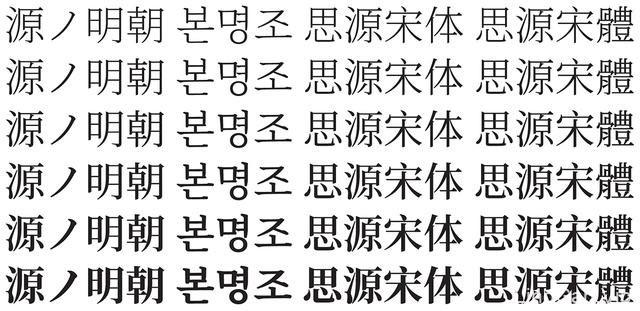 哪些中文字体可以免费商用?