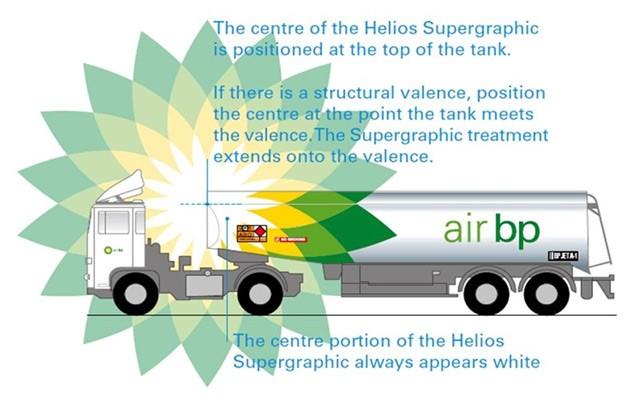 VI设计中辅助图形创意8个法则
