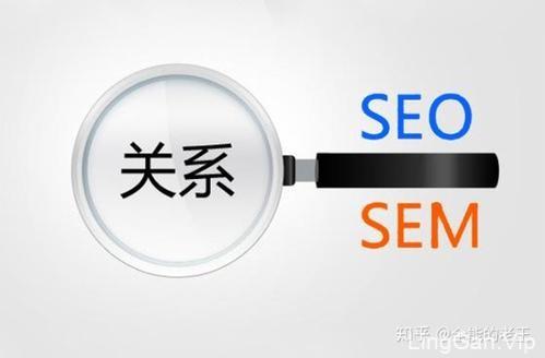 seo和sem是干什么的?