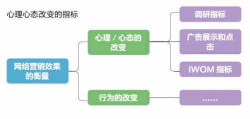 郑州网络推广专业公司(郑州网络运营培训)