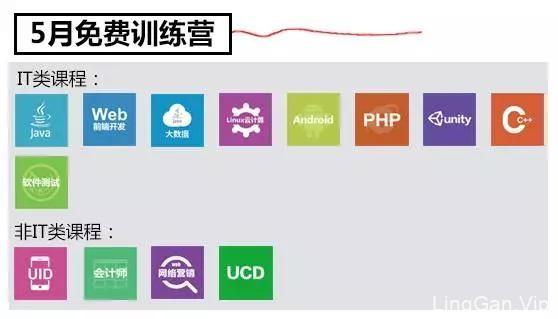网络营销专业就业前景(网络营销专业的就业方向)
